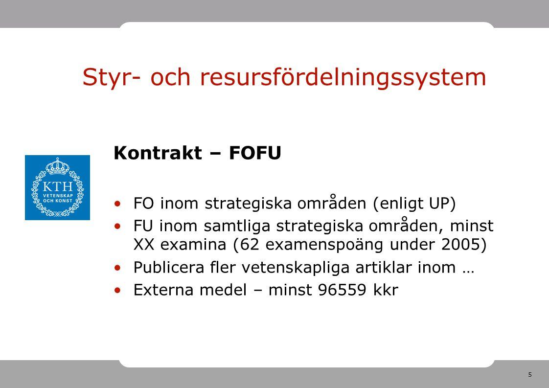 5 Kontrakt – FOFU FO inom strategiska områden (enligt UP) FU inom samtliga strategiska områden, minst XX examina (62 examenspoäng under 2005) Publicer