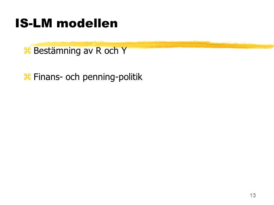 13 IS-LM modellen zBestämning av R och Y zFinans- och penning-politik
