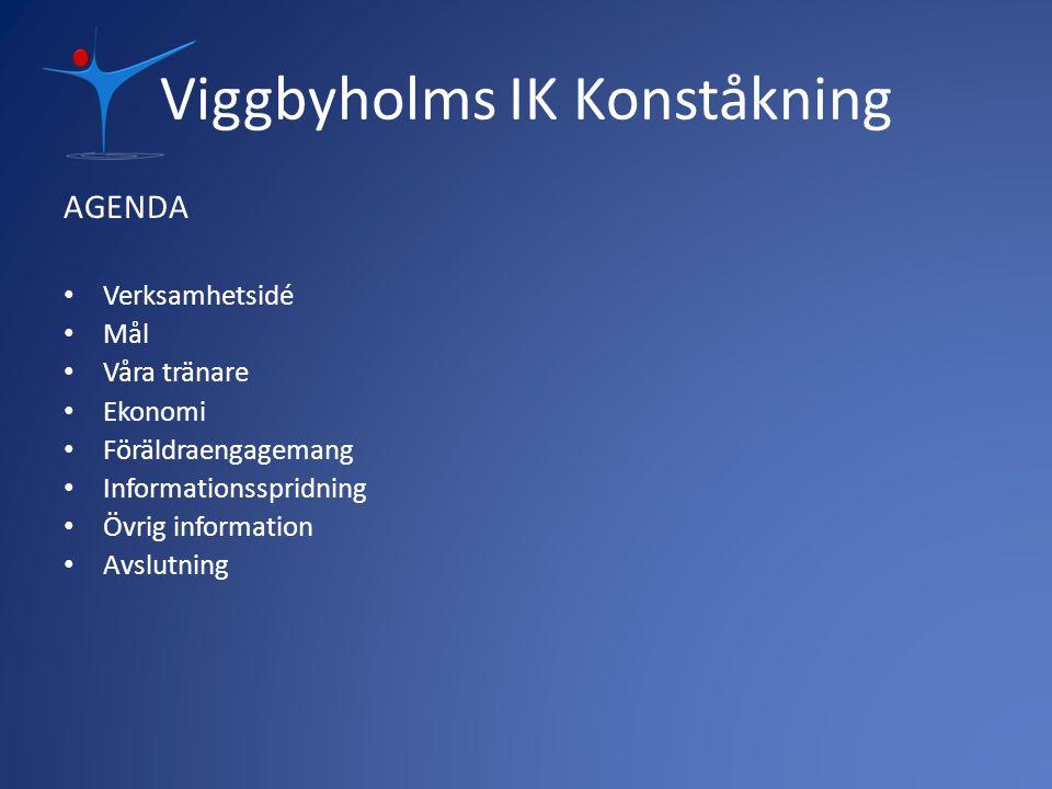 Viggbyholms IK Konståkning AGENDA Verksamhetsidé Mål Våra tränare Ekonomi Föräldraengagemang Informationsspridning Övrig information Avslutning