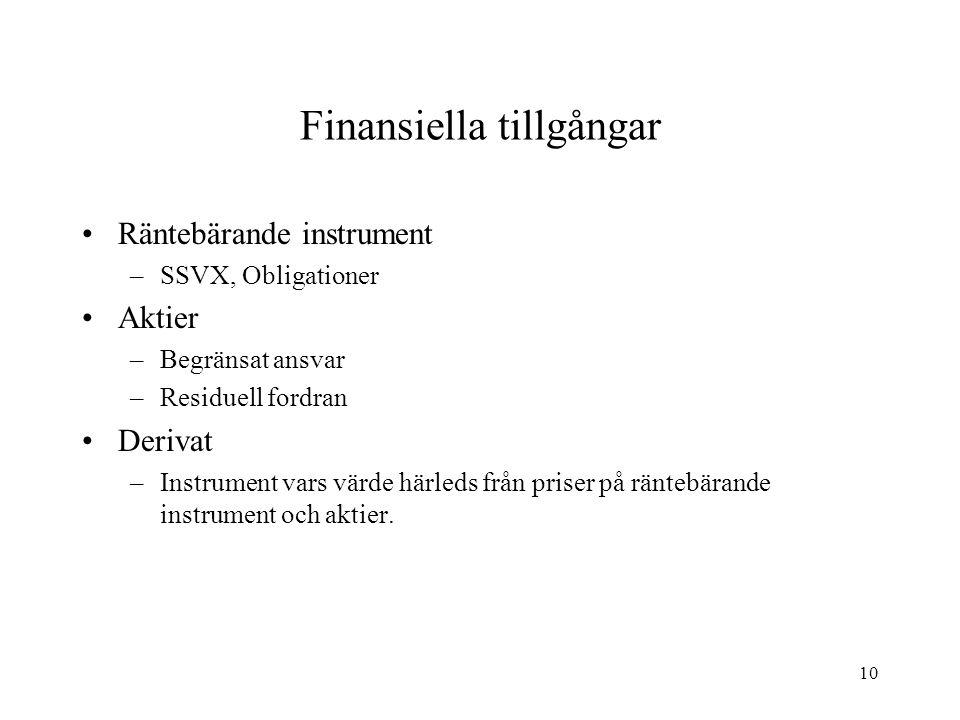 10 Finansiella tillgångar Räntebärande instrument –SSVX, Obligationer Aktier –Begränsat ansvar –Residuell fordran Derivat –Instrument vars värde härle