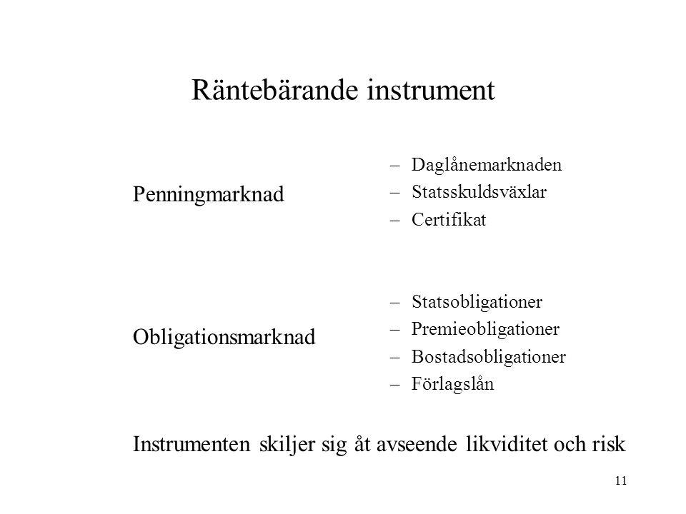 11 Räntebärande instrument Penningmarknad Obligationsmarknad –Daglånemarknaden –Statsskuldsväxlar –Certifikat –Statsobligationer –Premieobligationer –