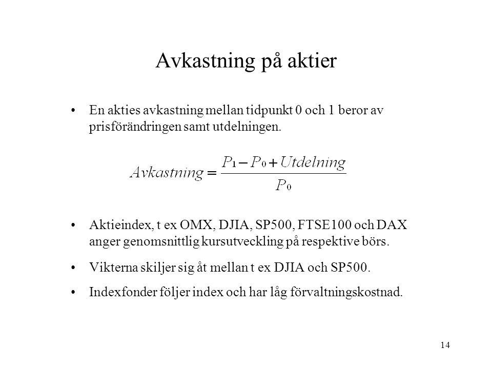 14 Avkastning på aktier En akties avkastning mellan tidpunkt 0 och 1 beror av prisförändringen samt utdelningen. Aktieindex, t ex OMX, DJIA, SP500, FT