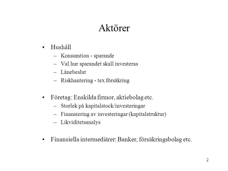 2 Aktörer Hushåll –Konsumtion - sparande –Val hur sparandet skall investeras –Lånebeslut –Riskhantering - tex försäkring Företag: Enskilda firmor, akt