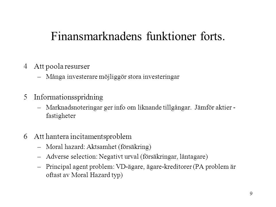 9 Finansmarknadens funktioner forts. 4Att poola resurser –Många investerare möjliggör stora investeringar 5Informationsspridning –Marknadsnoteringar g
