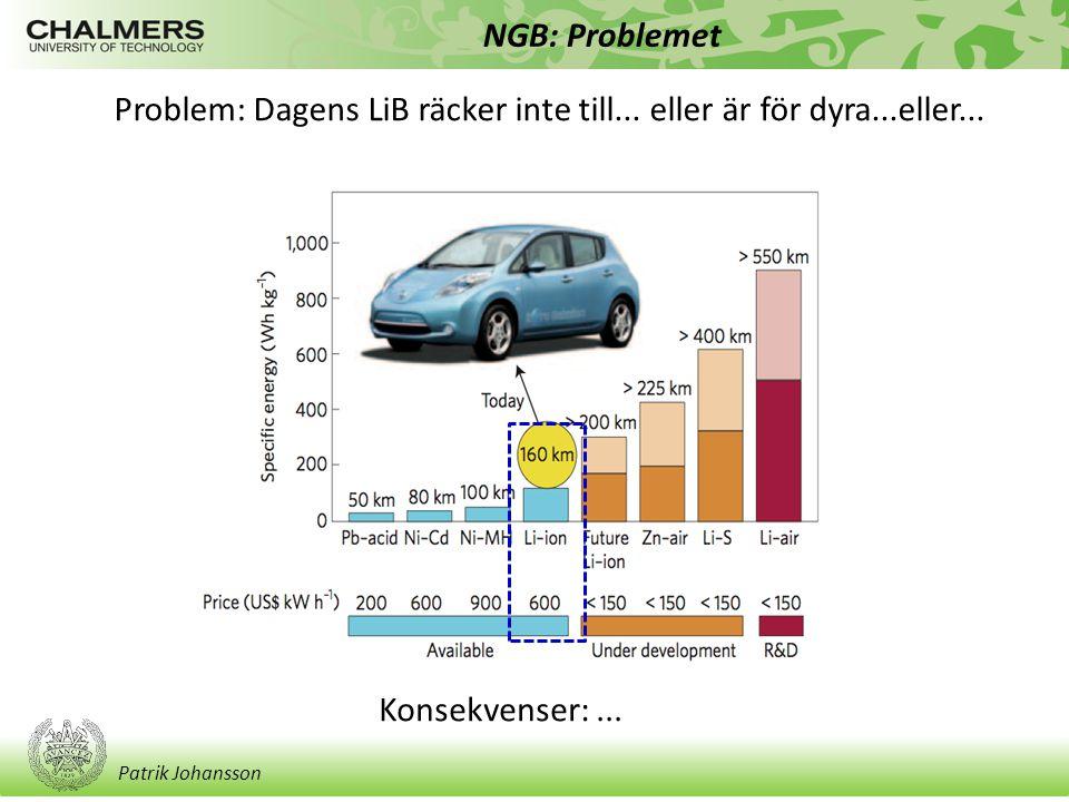 Patrik Johansson NGB: Problemet Problem: Dagens LiB räcker inte till... eller är för dyra...eller... Konsekvenser:...