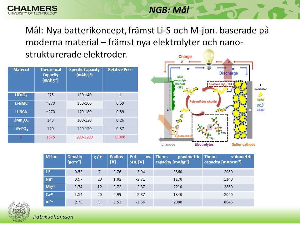 Patrik Johansson NGB: Mål Mål: Nya batterikoncept, främst Li-S och M-jon. baserade på moderna material – främst nya elektrolyter och nano- strukturera