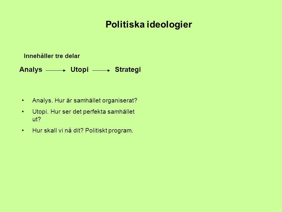 Politiska ideologier Innehåller tre delar AnalysUtopiStrategi Analys. Hur är samhället organiserat? Utopi. Hur ser det perfekta samhället ut? Hur skal