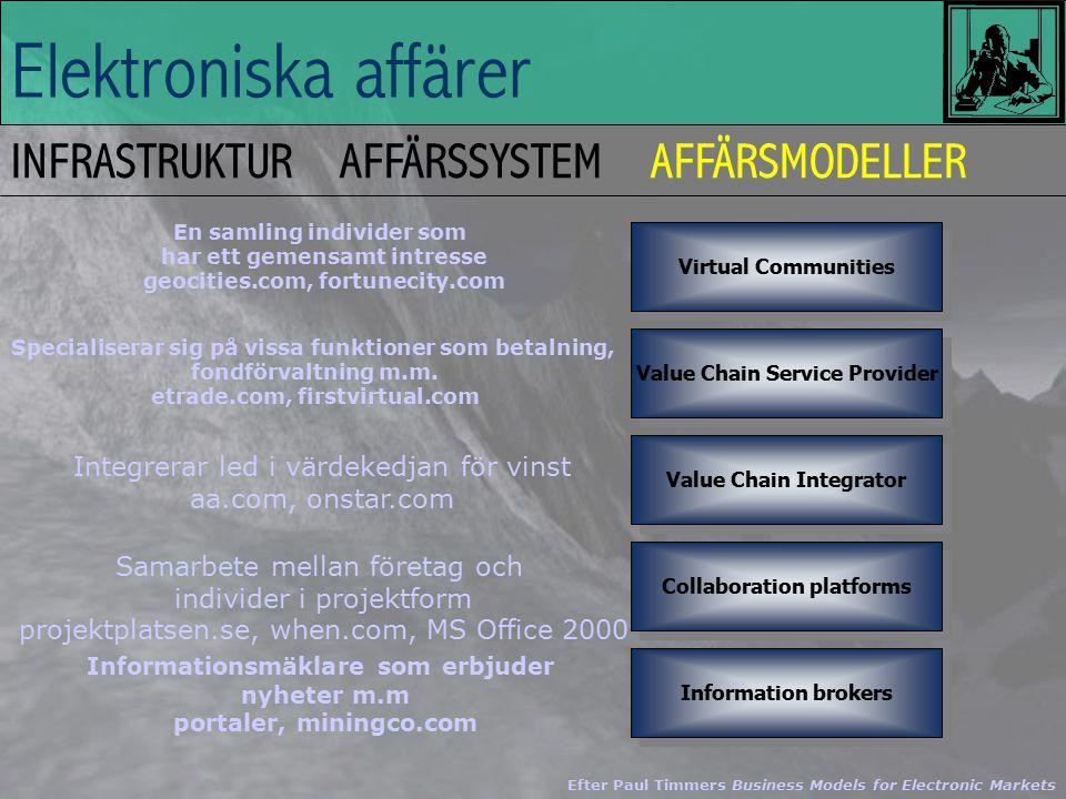 INFRASTRUKTURAFFÄRSSYSTEMAFFÄRSMODELLER Elektroniska affärer B2C Elektronisk detaljhandel i första hand bokus.com, cdnow.com, buy.com B2B Elektronisk upphandling Örebo, IBM, Japan Airlines Olika typer av elektronisk budgivning onsale.com, ebay.com En samling e-shops under ett och samma namn torget.se, yahoo.com CSP-services Telia e-commerce, yahoo.com E-shops E-procurement E-auction E-mall 3rd Party Marketplace (CSP) 3rd Party Marketplace (CSP)