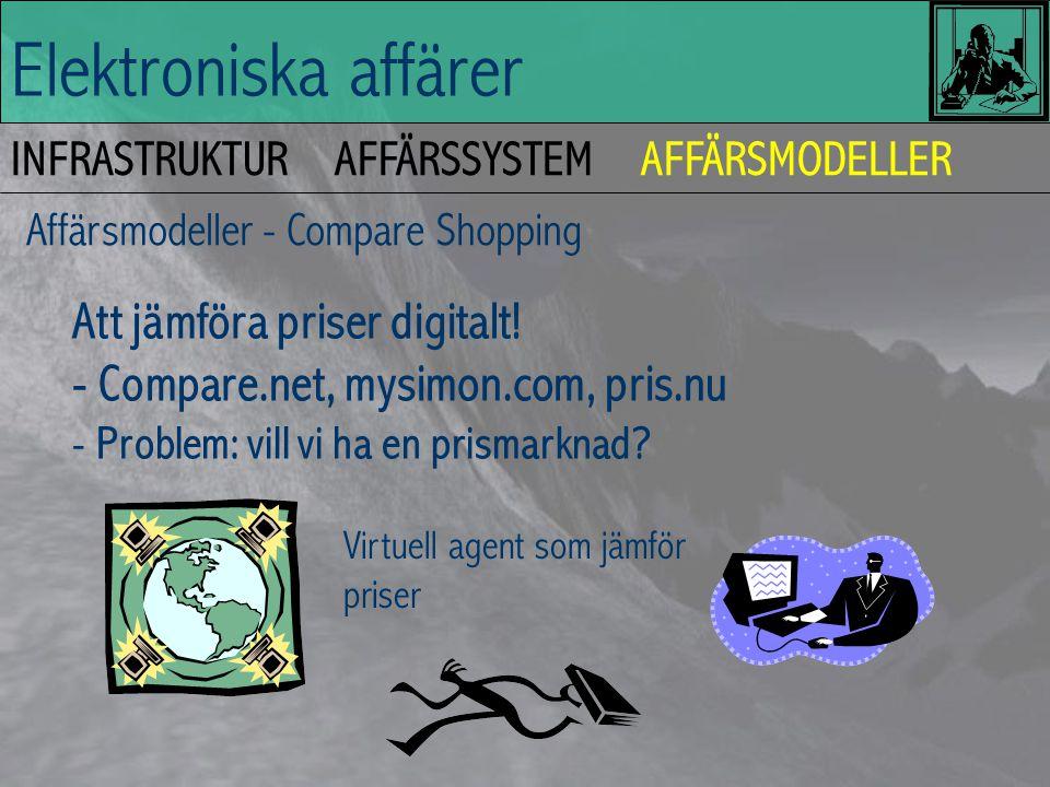 INFRASTRUKTURAFFÄRSSYSTEMAFFÄRSMODELLER Elektroniska affärer Affärsmodeller - Application Service Providers ASPFöretag Applikationer Olika program
