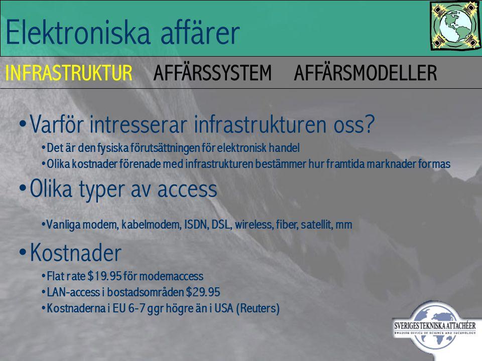 Elektroniska affärer INFRASTRUKTURAFFÄRSSYSTEMAFFÄRSMODELLER Dagens presentation Infrastrukturer Affärssystem Affärsmodeller
