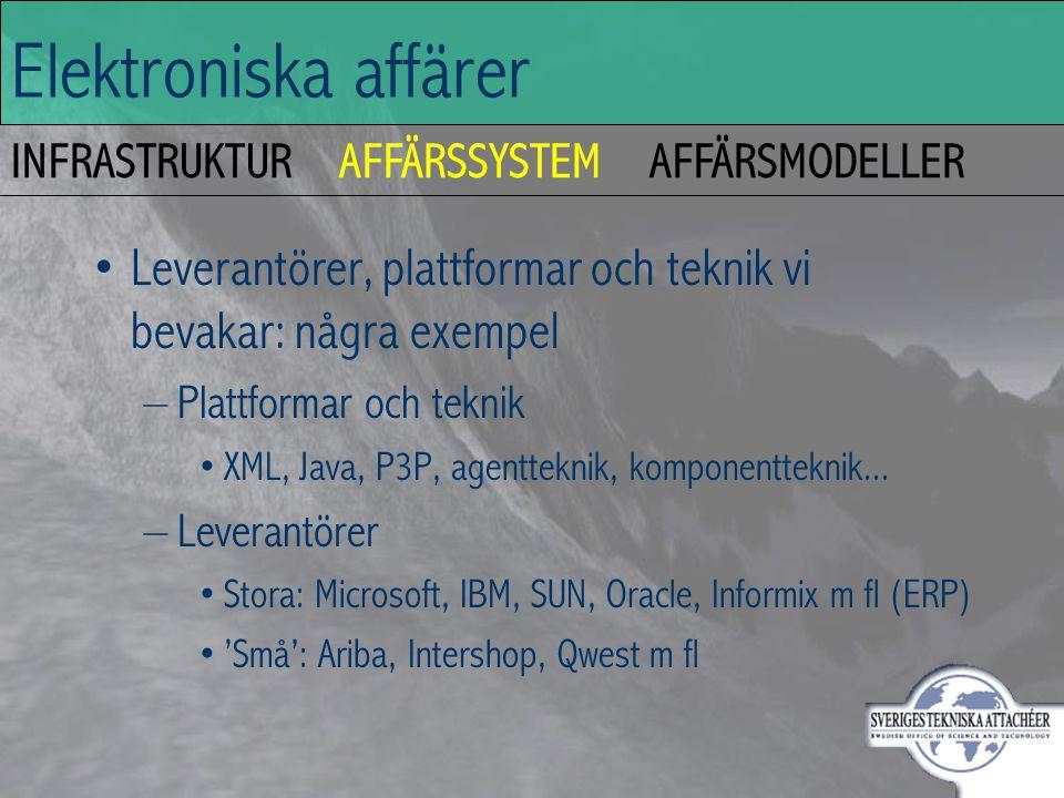 INFRASTRUKTURAFFÄRSSYSTEMAFFÄRSMODELLER Elektroniska affärer Nästa gång: 1) Fallstudier 2) Mer om infrastruktur 3) Nya affärsmodeller Nicklas Lundblad nicklas@sf.swetech.org