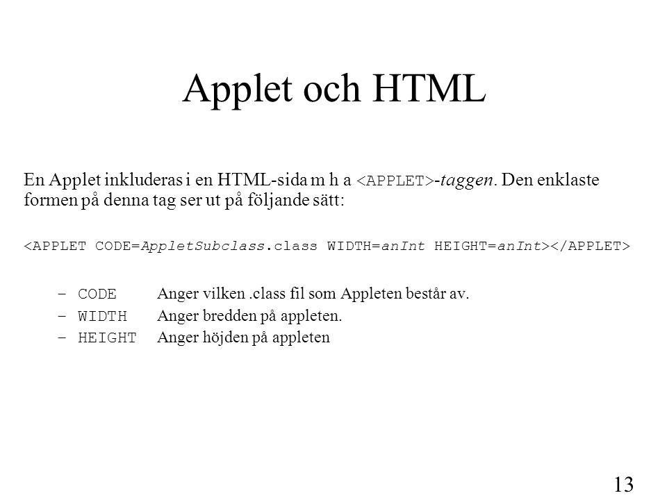 13 Applet och HTML En Applet inkluderas i en HTML-sida m h a -taggen. Den enklaste formen på denna tag ser ut på följande sätt: –CODE Anger vilken.cla