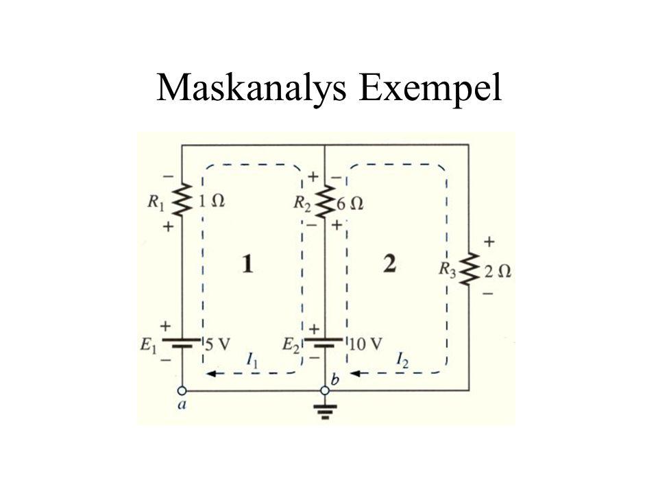 Maskanalys Exempel