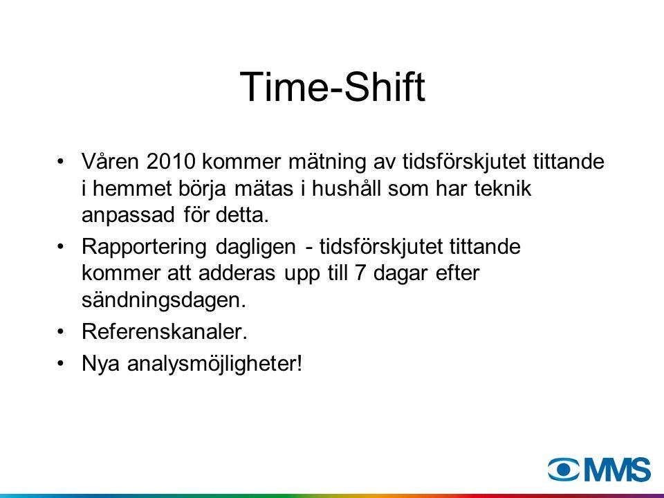 Time-Shift Våren 2010 kommer mätning av tidsförskjutet tittande i hemmet börja mätas i hushåll som har teknik anpassad för detta.