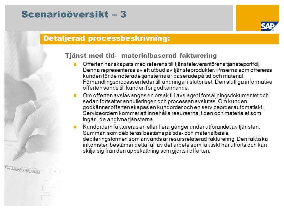Scenarioöversikt – 3 Tjänst med tid- materialbaserad fakturering Offerten har skapats med referens till tjänsteleverantörens tjänsteportfölj. Denna re