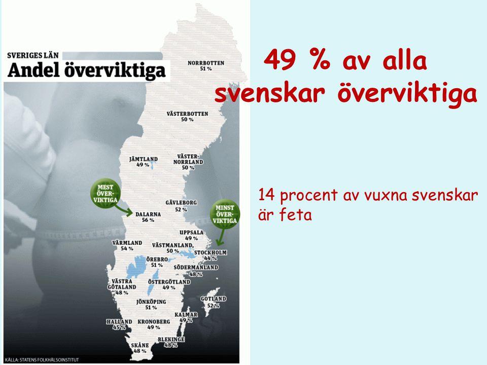 49 % av alla svenskar överviktiga 14 procent av vuxna svenskar är feta