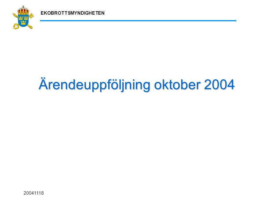 EKOBROTTSMYNDIGHETEN 20041118 Ärendeuppföljning oktober 2004