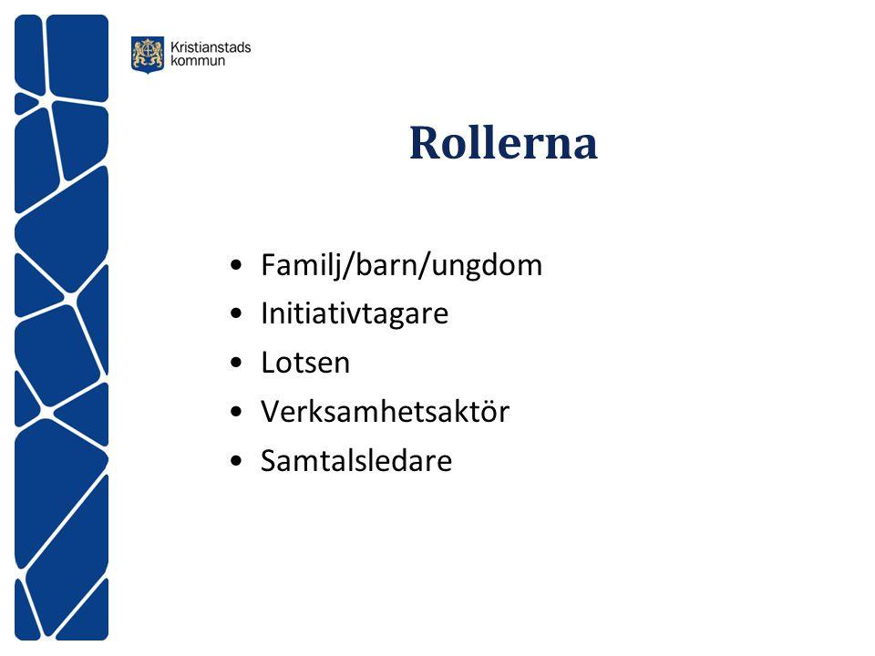 Rollerna Familj/barn/ungdom Initiativtagare Lotsen Verksamhetsaktör Samtalsledare