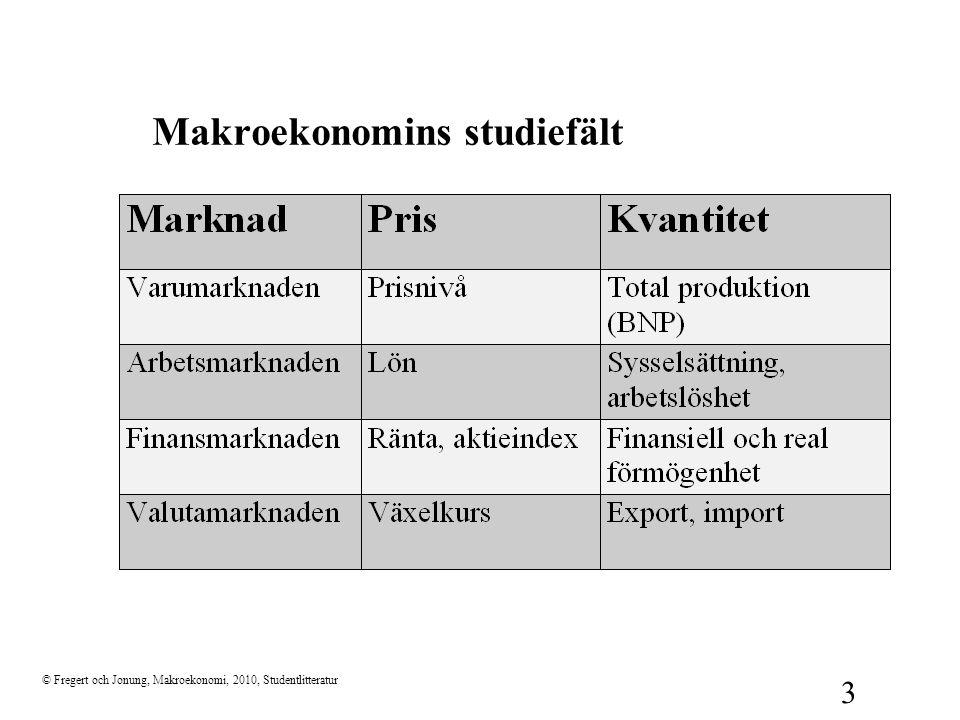 © Fregert och Jonung, Makroekonomi, 2010, Studentlitteratur 3 Makroekonomins studiefält