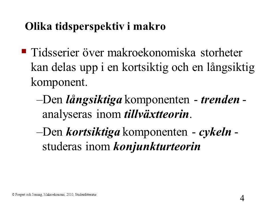 © Fregert och Jonung, Makroekonomi, 2010, Studentlitteratur 4  Tidsserier över makroekonomiska storheter kan delas upp i en kortsiktig och en långsiktig komponent.