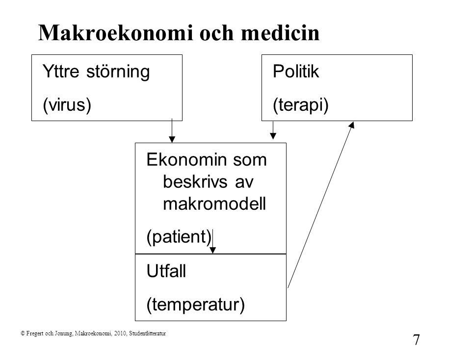 © Fregert och Jonung, Makroekonomi, 2010, Studentlitteratur 7 Makroekonomi och medicin Yttre störning (virus) Utfall (temperatur) Ekonomin som beskrivs av makromodell (patient) Politik (terapi)