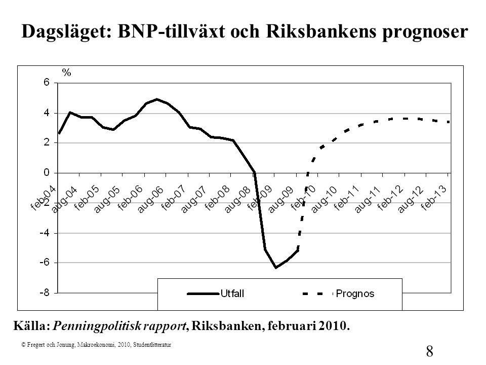 © Fregert och Jonung, Makroekonomi, 2010, Studentlitteratur 8 Dagsläget: BNP-tillväxt och Riksbankens prognoser Källa: Penningpolitisk rapport, Riksbanken, februari 2010.
