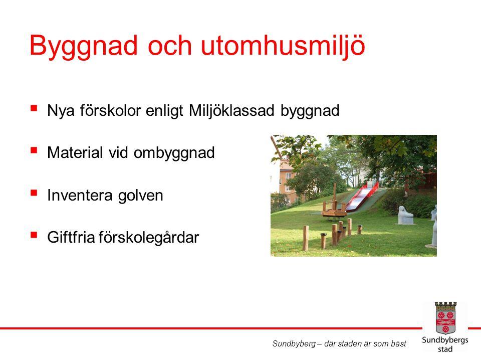 Sundbyberg – där staden är som bäst Byggnad och utomhusmiljö  Nya förskolor enligt Miljöklassad byggnad  Material vid ombyggnad  Inventera golven 