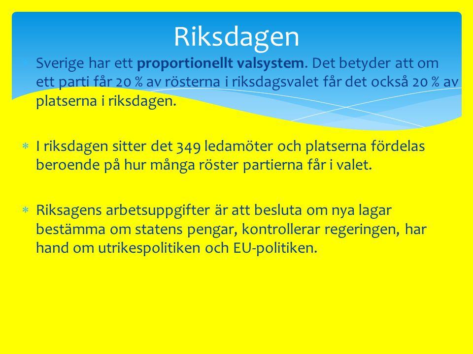  Fakta hämtad ur:  www.riksdagen.se www.riksdagen.se  Liberespresso lärarplattform  Puls samhällskunskapsboken Källor