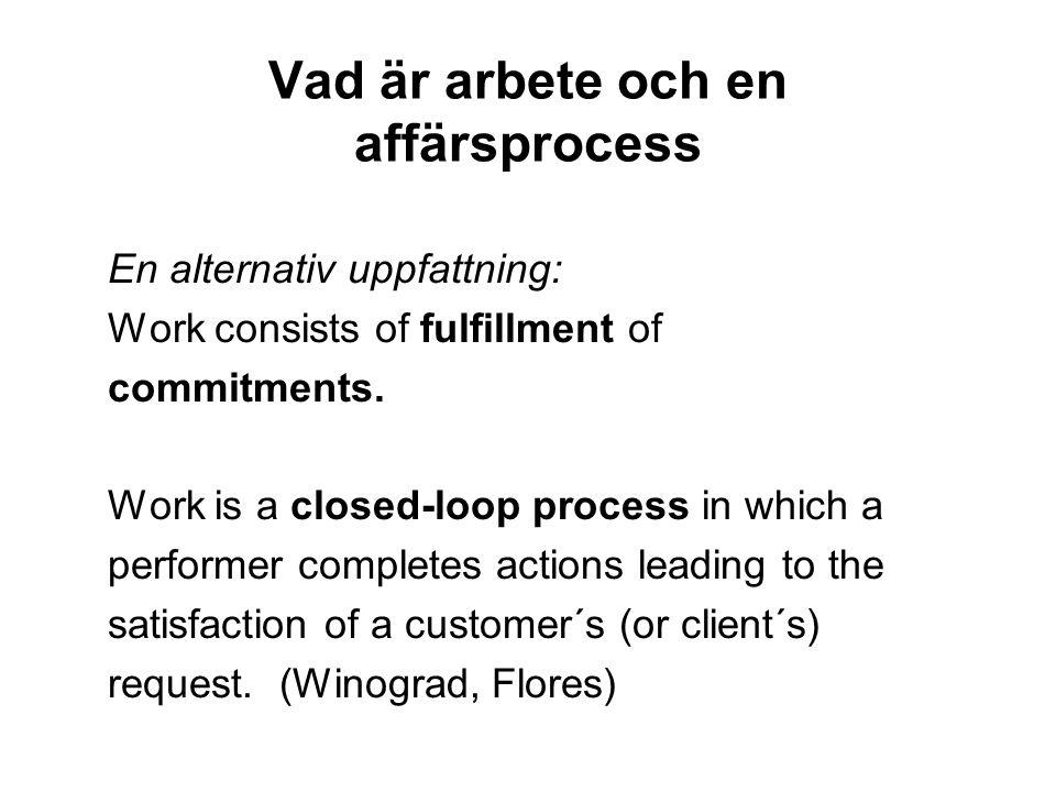 Faser i ett Arbetsflöde Villkor för tillfredsställelse Kund Utförare Föreberedelse Kunden eller utföraren föreslår att ett visst arbete skall presteras av utföraren Ledtid Förhandling Kunden och utföraren kommer överens om arbetet som skall göras tid och villkor för tillfredsställelse Utförande Utföraren genomför arbetet och deklarerar att det är slut- fört Acceptans Kunden utvärderar arbetet och deklarerar sitt nöje/missnöje