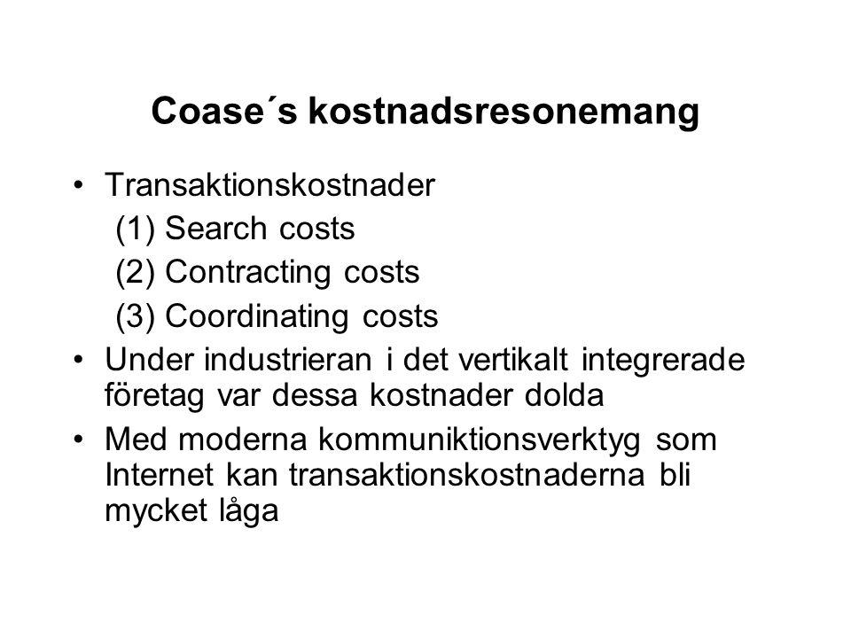Coase´s kostnadsresonemang Transaktionskostnader (1) Search costs (2) Contracting costs (3) Coordinating costs Under industrieran i det vertikalt inte