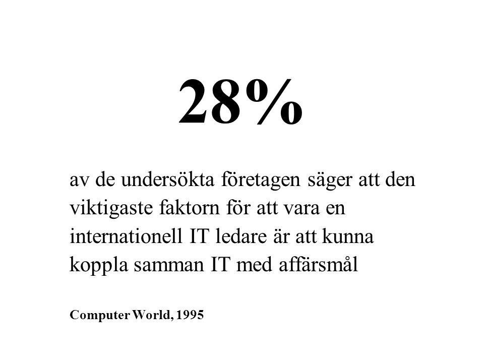 De globala 100 Undersökning gjord av Computer World,1995 De mest framgångsrika vet hur man använder IT som konkurrensfördel Endast 1/4 av organisationerna använder traditionella kalkylmetoder för att rättfärdiga IT-satsningar Kundundersökningar och chefers bedömning är de två viktigaste underlagen för att bedöma IT- användning