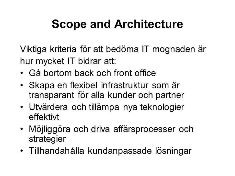 Scope and Architecture Viktiga kriteria för att bedöma IT mognaden är hur mycket IT bidrar att: Gå bortom back och front office Skapa en flexibel infr