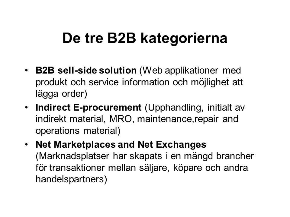 B2B sell-side huvuddelar Content management (Skapar, sammanställer, lagrar, underhåller och presenterar innehåll på en web plats) Catalog management (Normaliserar kataloguppgifter till ett on-line format) Order Processing and Fullfillment (Förutsätter integration med back-office system) Customer Relationship Management (Allt från statiska hjälptexter och e-mailmöjligheter till avancerade lösningar)
