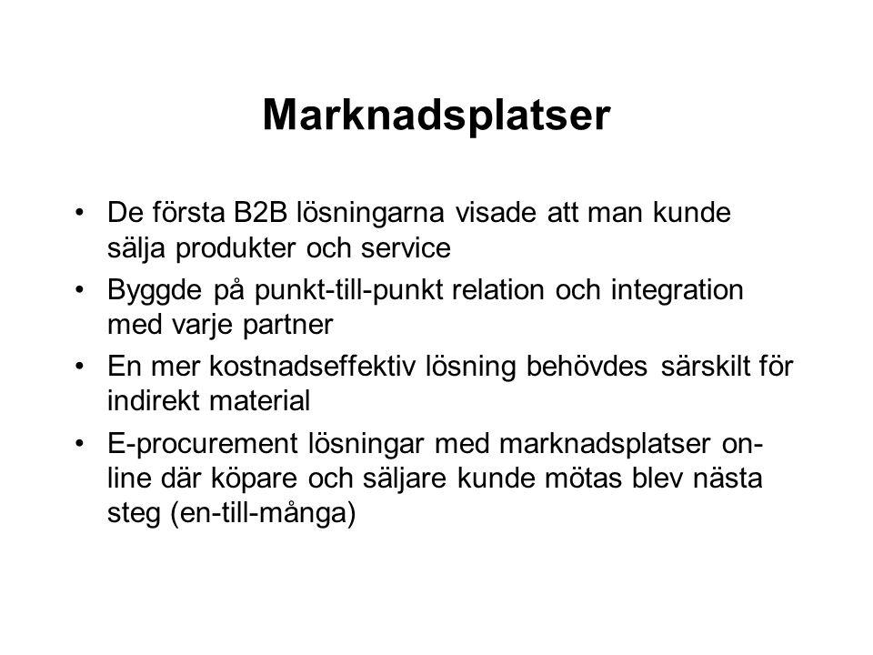 Marknadsplatser De första B2B lösningarna visade att man kunde sälja produkter och service Byggde på punkt-till-punkt relation och integration med var