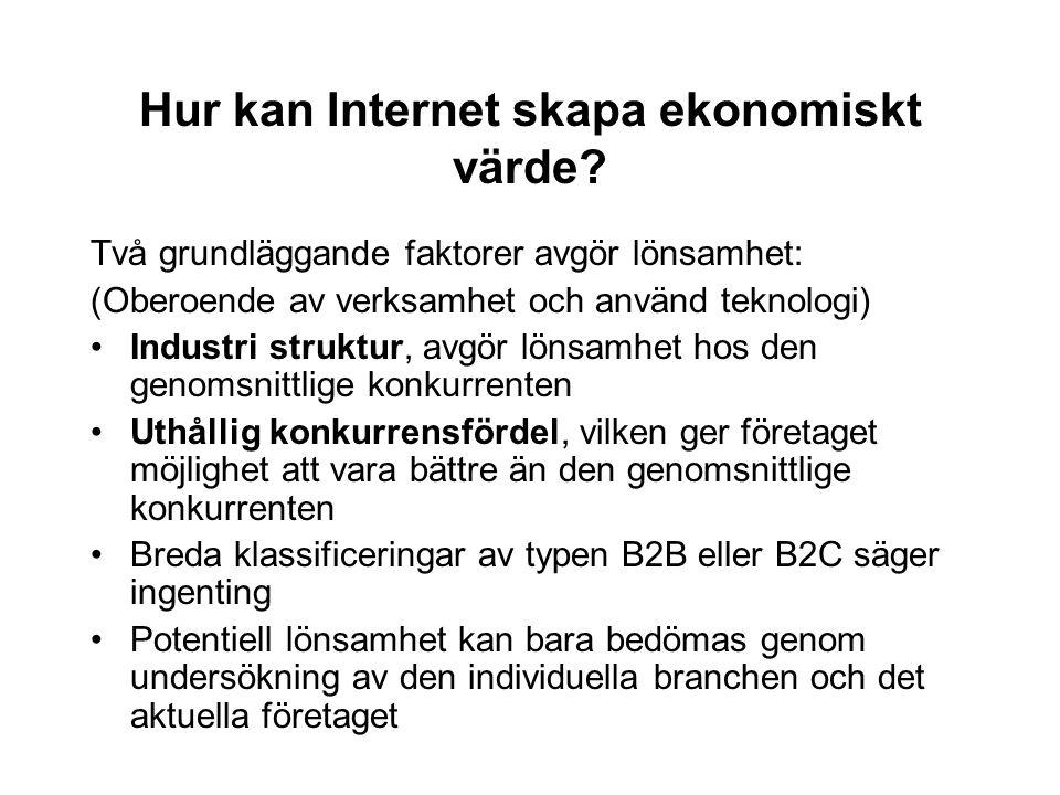 Hur kan Internet skapa ekonomiskt värde? Två grundläggande faktorer avgör lönsamhet: (Oberoende av verksamhet och använd teknologi) Industri struktur,