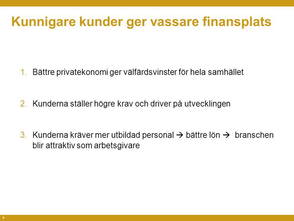 9 Kunnigare kunder ger vassare finansplats 1.Bättre privatekonomi ger välfärdsvinster för hela samhället 2.Kunderna ställer högre krav och driver på utvecklingen 3.Kunderna kräver mer utbildad personal  bättre lön  branschen blir attraktiv som arbetsgivare