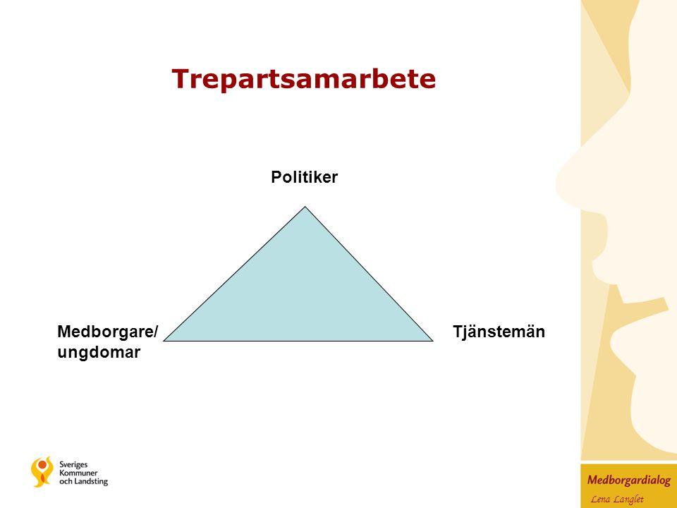 Lena Langlet Trepartsamarbete Politiker TjänstemänMedborgare/ ungdomar