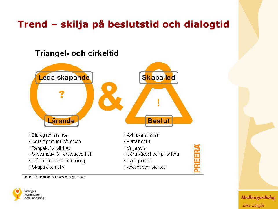 Lena Langlet Trend – skilja på beslutstid och dialogtid