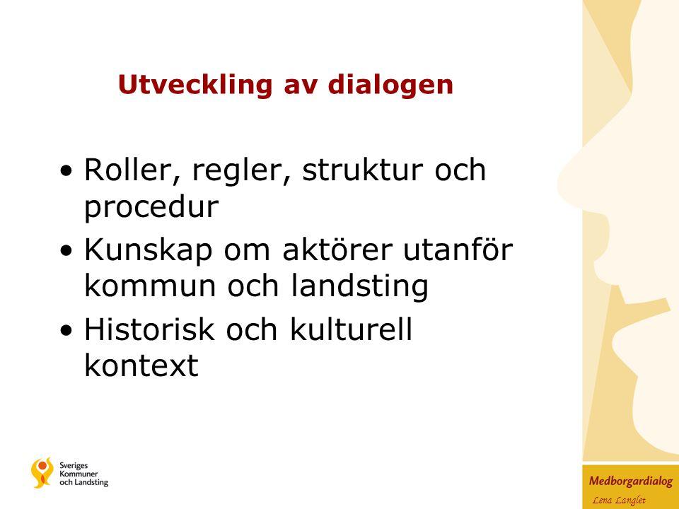 Lena Langlet Utveckling av dialogen Roller, regler, struktur och procedur Kunskap om aktörer utanför kommun och landsting Historisk och kulturell kontext