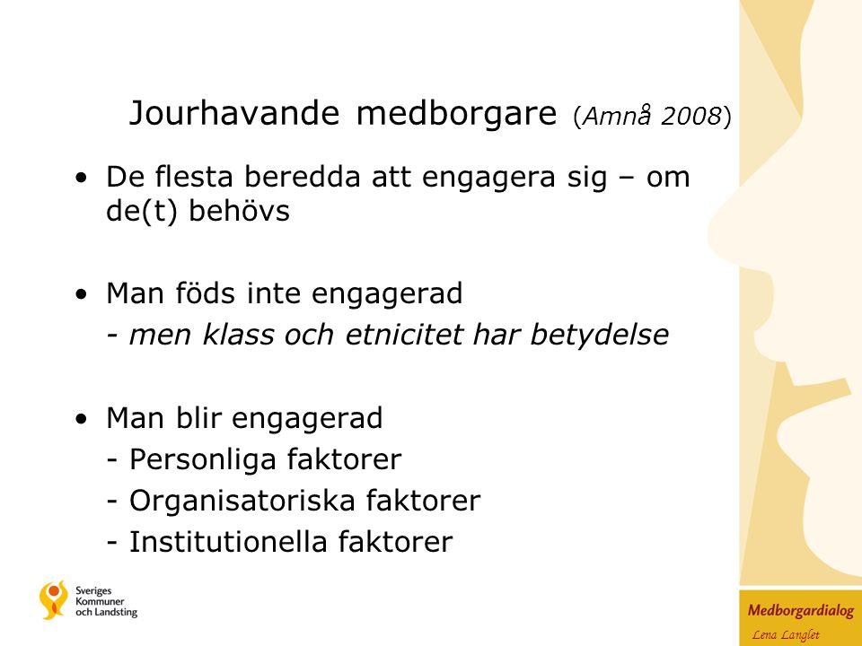 Lena Langlet Jourhavande medborgare (Amnå 2008) De flesta beredda att engagera sig – om de(t) behövs Man föds inte engagerad - men klass och etnicitet har betydelse Man blir engagerad - Personliga faktorer - Organisatoriska faktorer - Institutionella faktorer