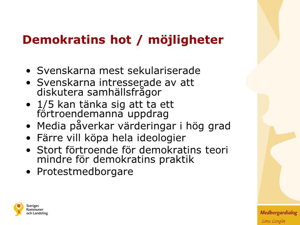 Lena Langlet Demokratins hot / möjligheter Svenskarna mest sekulariserade Svenskarna intresserade av att diskutera samhällsfrågor 1/5 kan tänka sig att ta ett förtroendemanna uppdrag Media påverkar värderingar i hög grad Färre vill köpa hela ideologier Stort förtroende för demokratins teori mindre för demokratins praktik Protestmedborgare