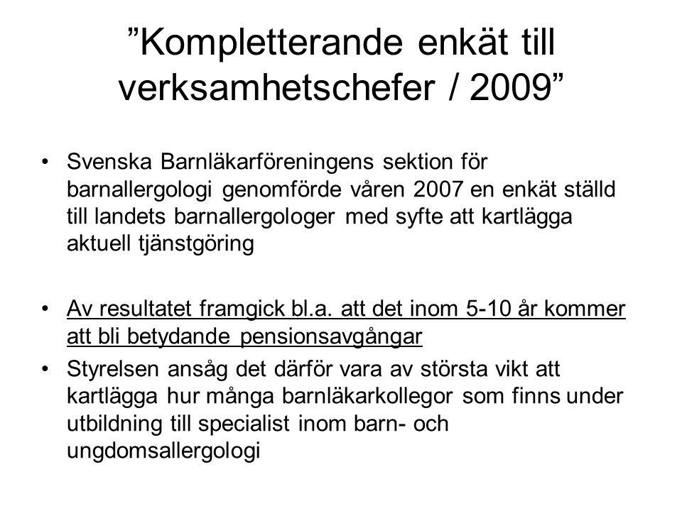 """""""Kompletterande enkät till verksamhetschefer / 2009"""" Svenska Barnläkarföreningens sektion för barnallergologi genomförde våren 2007 en enkät ställd ti"""