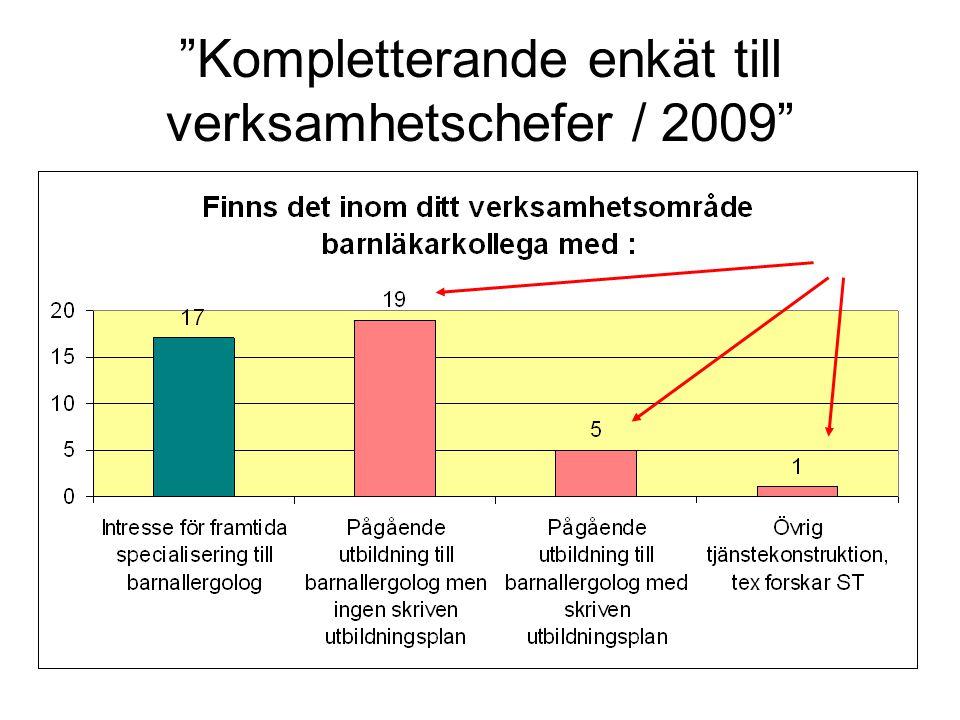 Kompletterande enkät till verksamhetschefer / 2009