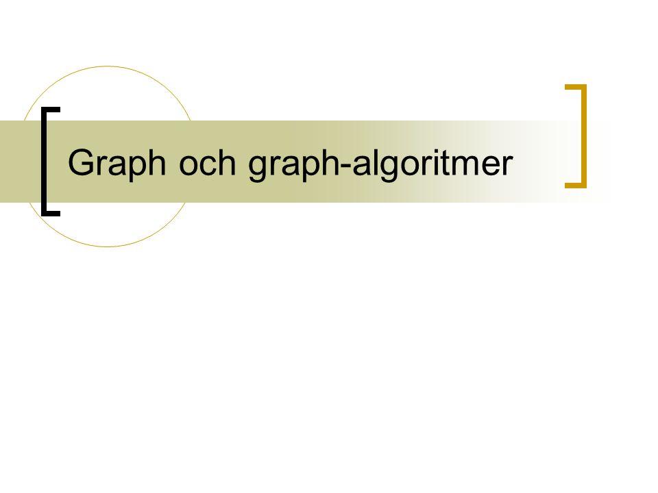 Breadth First Algorithm För oviktade graphs Node 6 Node 7 Node 1Node 2 Node 5Node 3 Node 4 0 12 3 3 2 1 Node 3 Node 1 Node 6 Node 2 Node 4 Node 5 Node 7 0 1 1 2 2 3 3