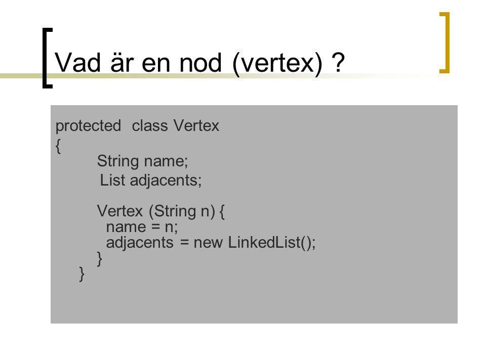 Vad är en nod (vertex) .