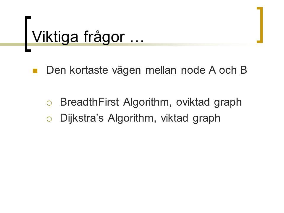 Viktiga frågor … Den kortaste vägen mellan node A och B  BreadthFirst Algorithm, oviktad graph  Dijkstra's Algorithm, viktad graph