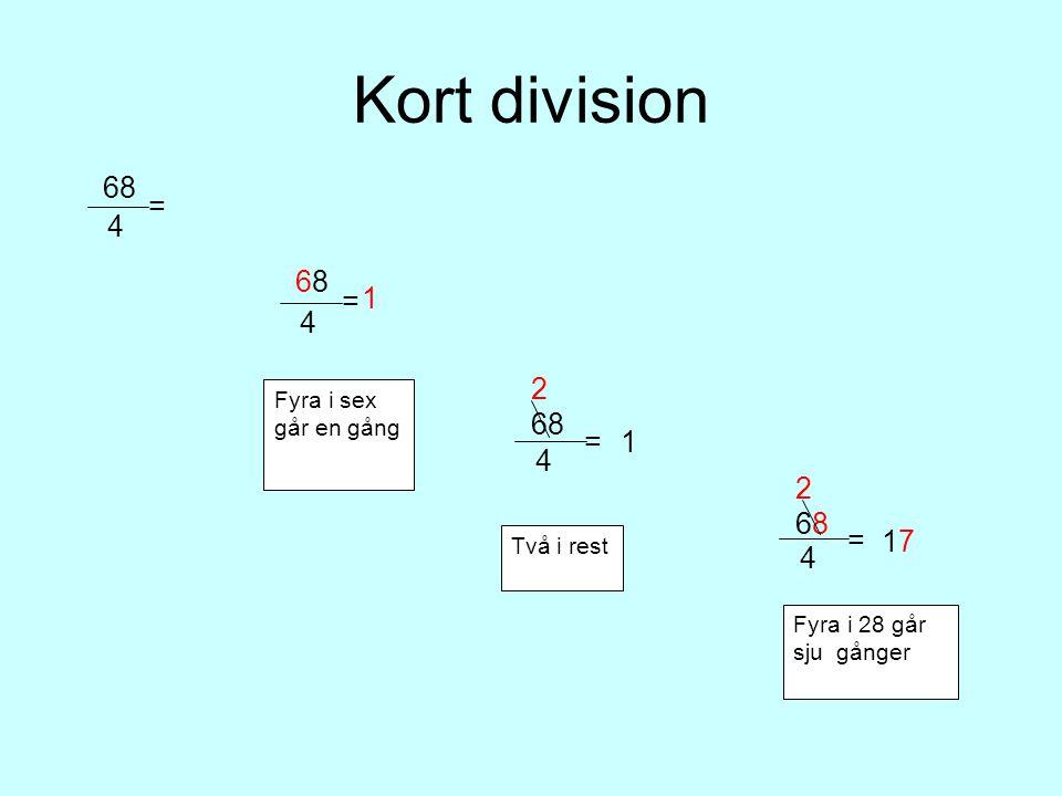 Kort division 68 4 = 1 6868 4 = Fyra i sex går en gång Två i rest Fyra i 28 går sju gånger 6868 4 = 1717 2 68 4 = 2 1