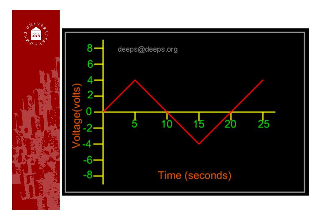 Sekvens Två eller fler operationer utförs i bestämd följd efter varandra (normal implicit) Skiljetecken i Java är ; och { } (satsparenteser) Ex: { int age = 5; int price = 10; }