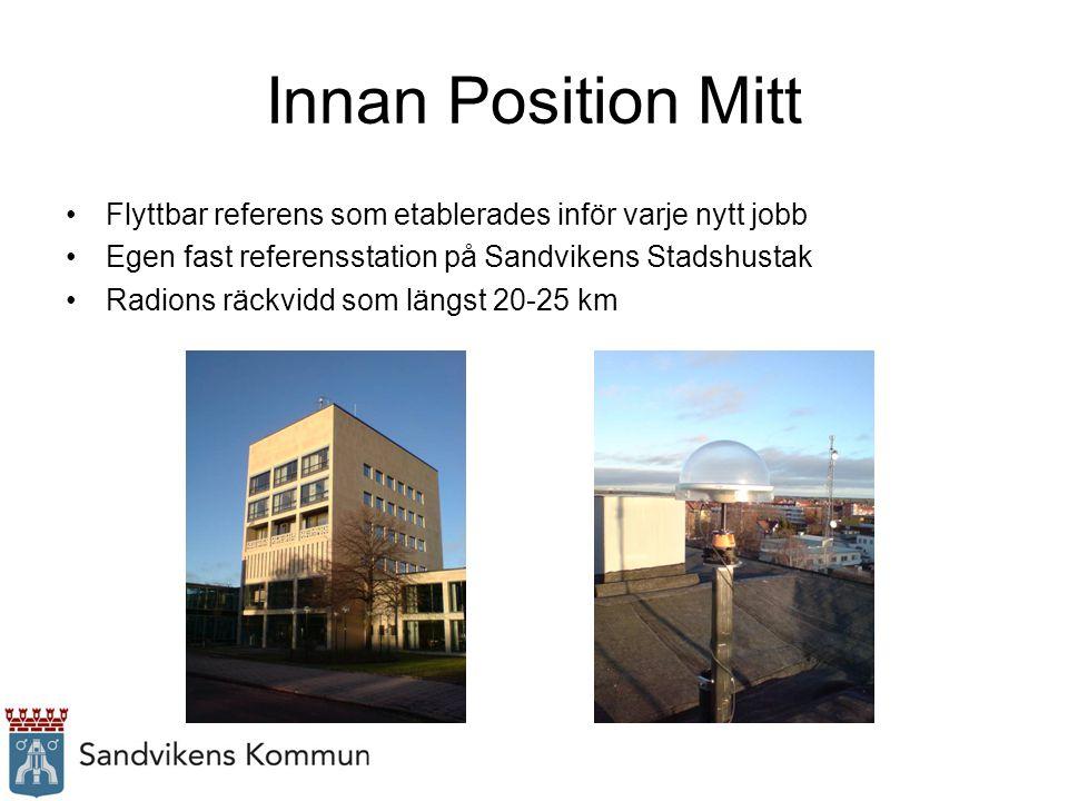 Innan Position Mitt Flyttbar referens som etablerades inför varje nytt jobb Egen fast referensstation på Sandvikens Stadshustak Radions räckvidd som l