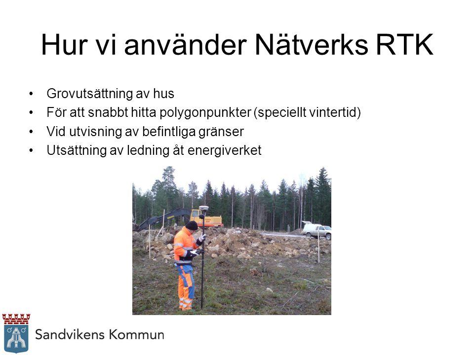 Hur vi använder Nätverks RTK Grovutsättning av hus För att snabbt hitta polygonpunkter (speciellt vintertid) Vid utvisning av befintliga gränser Utsät